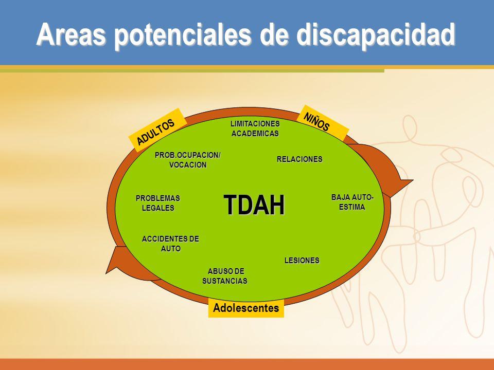Areas potenciales de discapacidad