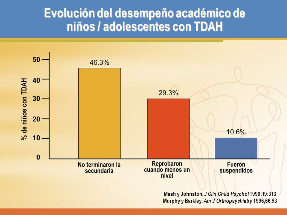 Evolución del desempeño académico de niños / adolescentes con TDAH