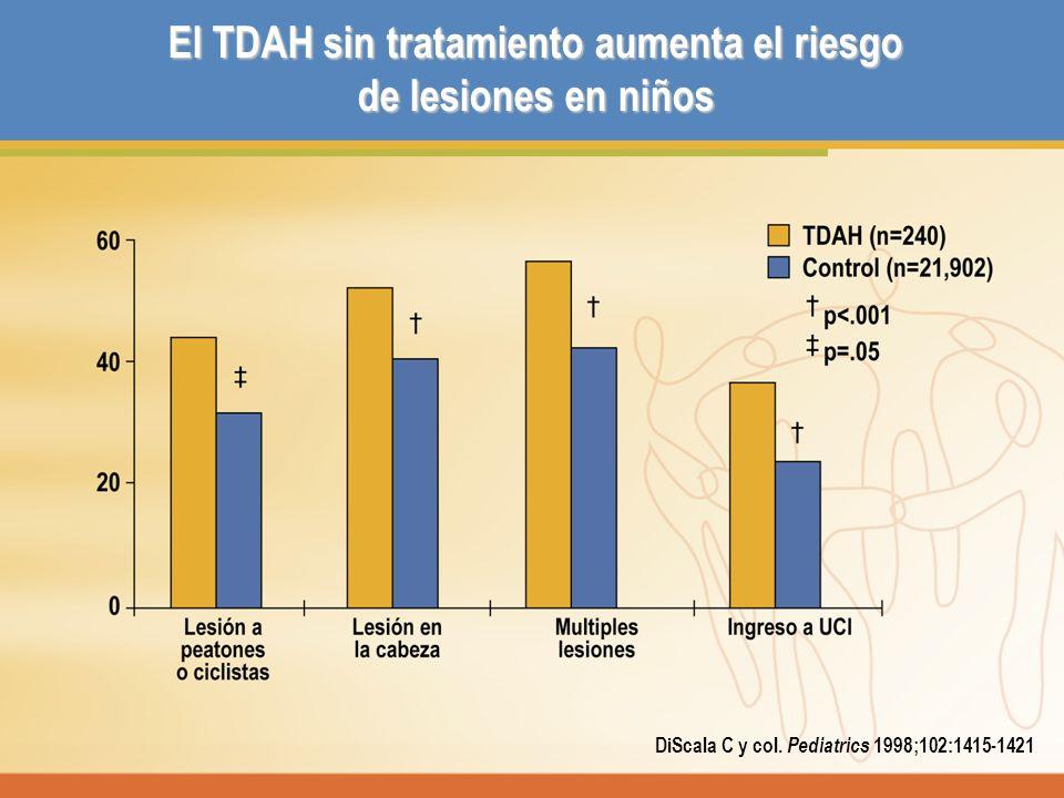 El TDAH sin tratamiento aumenta el riesgo