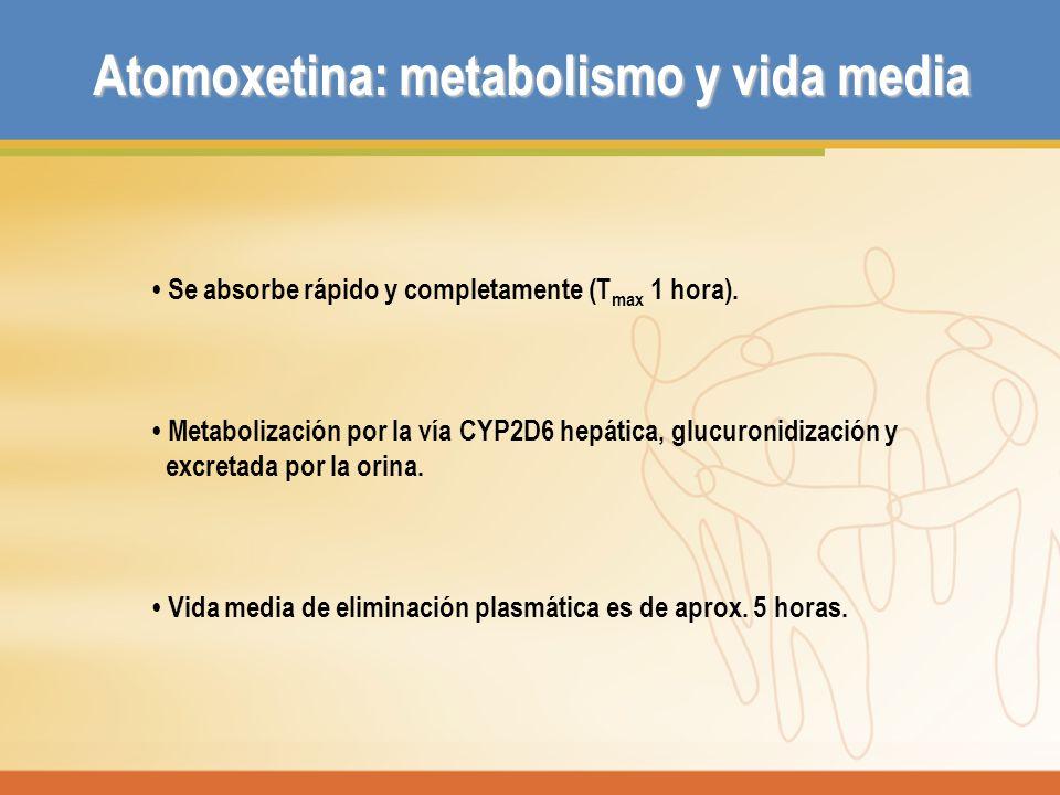 Atomoxetina: metabolismo y vida media
