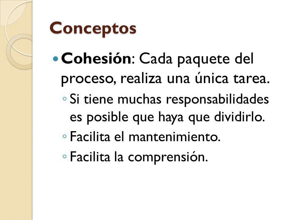 Conceptos Cohesión: Cada paquete del proceso, realiza una única tarea.