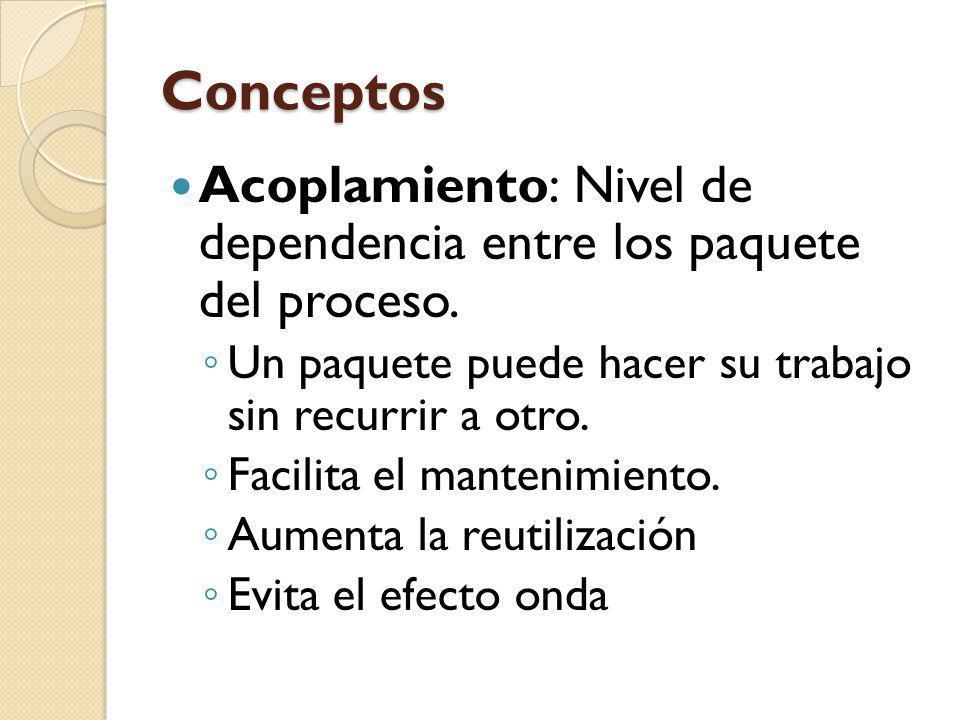 Conceptos Acoplamiento: Nivel de dependencia entre los paquete del proceso. Un paquete puede hacer su trabajo sin recurrir a otro.