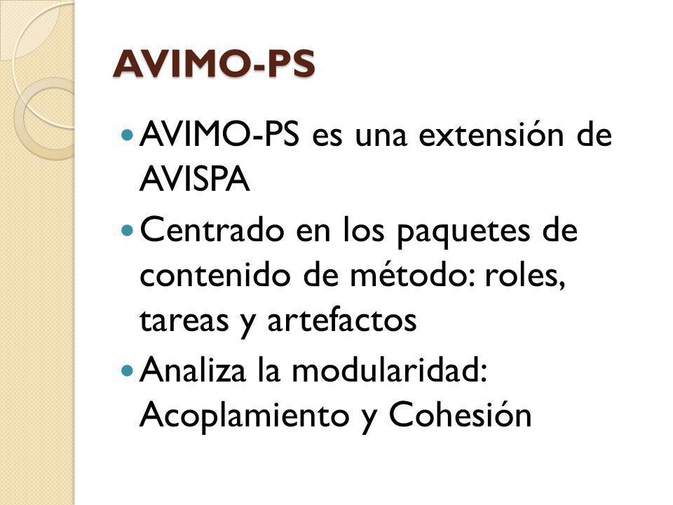 AVIMO-PS AVIMO-PS es una extensión de AVISPA