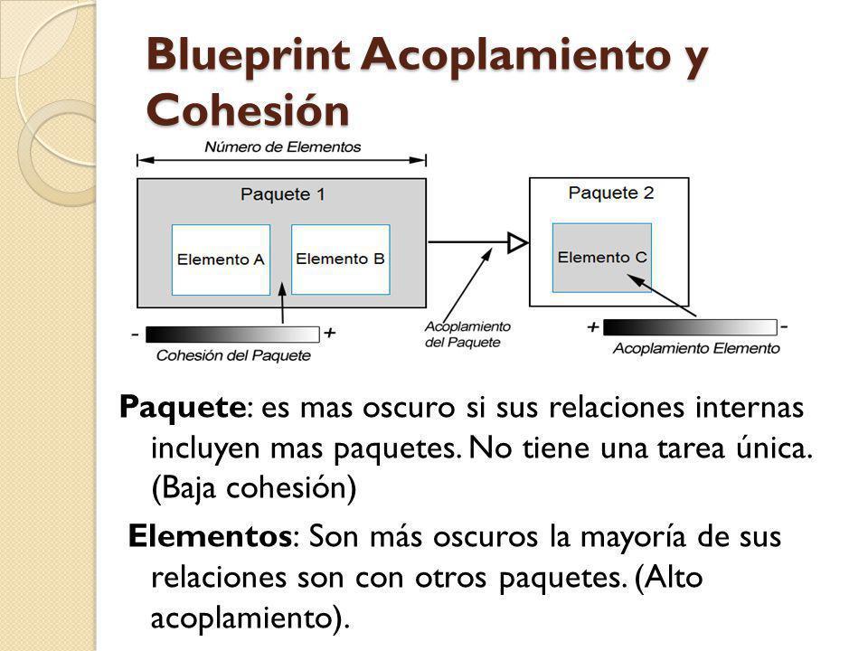 Blueprint Acoplamiento y Cohesión