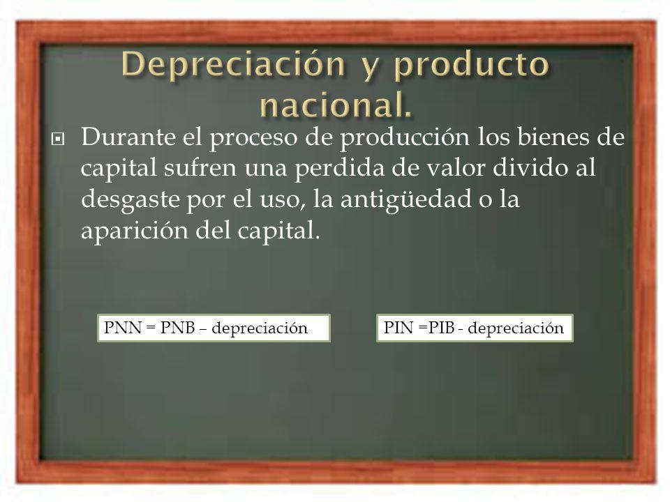 Depreciación y producto nacional.