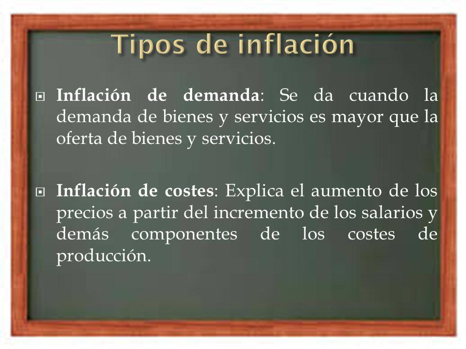 Tipos de inflación Inflación de demanda: Se da cuando la demanda de bienes y servicios es mayor que la oferta de bienes y servicios.