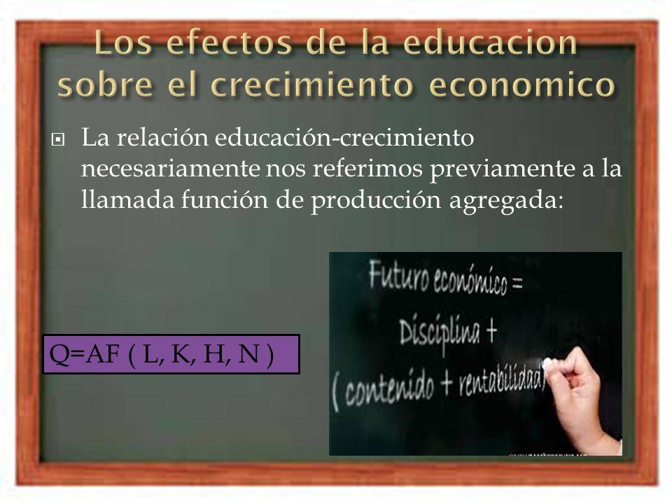 Los efectos de la educacion sobre el crecimiento economico