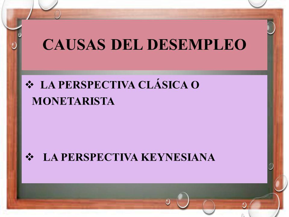 Causas del desempleo La perspectiva clásica o monetarista