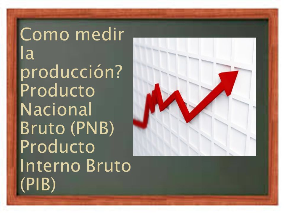 Como medir la producción