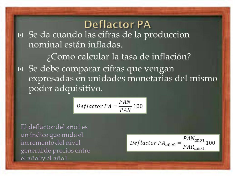 ¿Como calcular la tasa de inflación