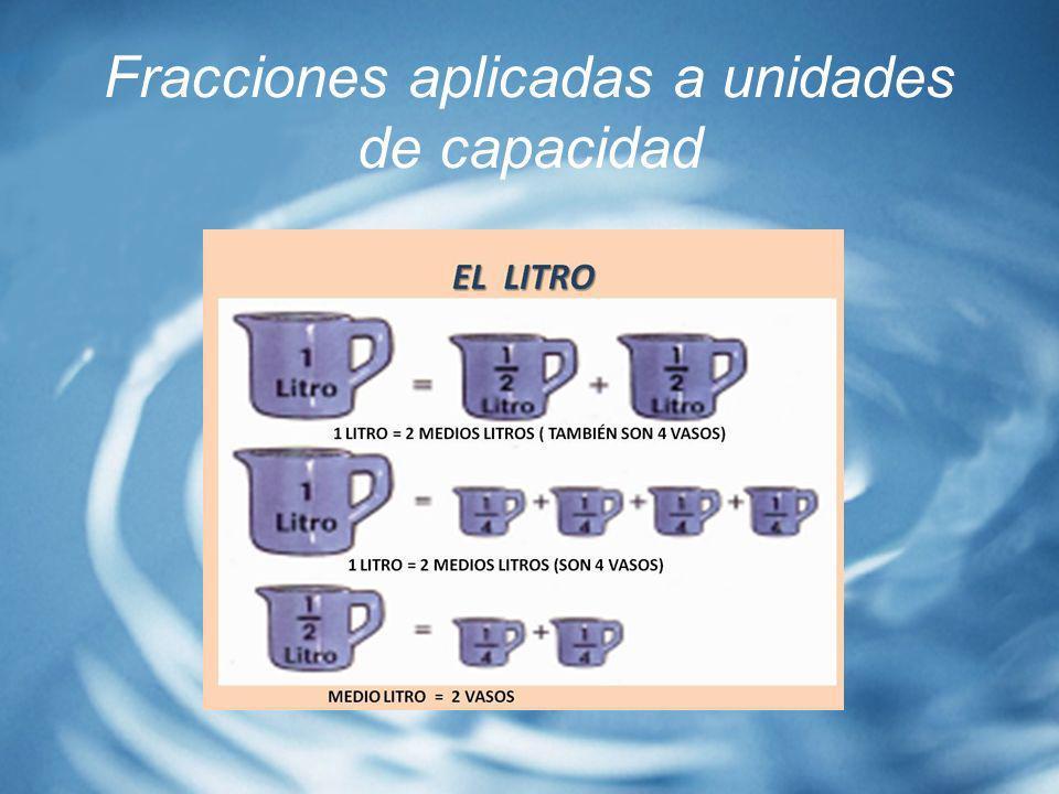 Fracciones aplicadas a unidades de capacidad