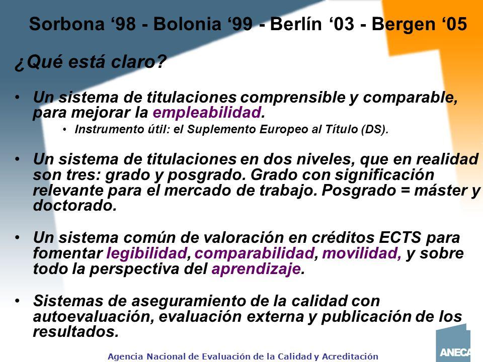 Sorbona '98 - Bolonia '99 - Berlín '03 - Bergen '05