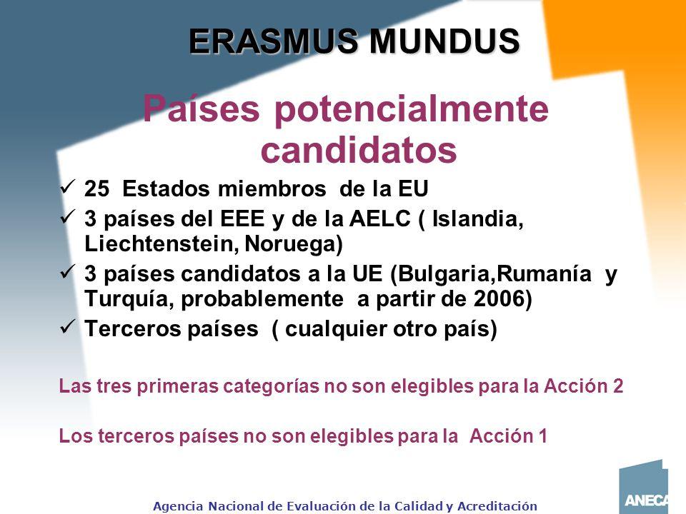 Países potencialmente candidatos
