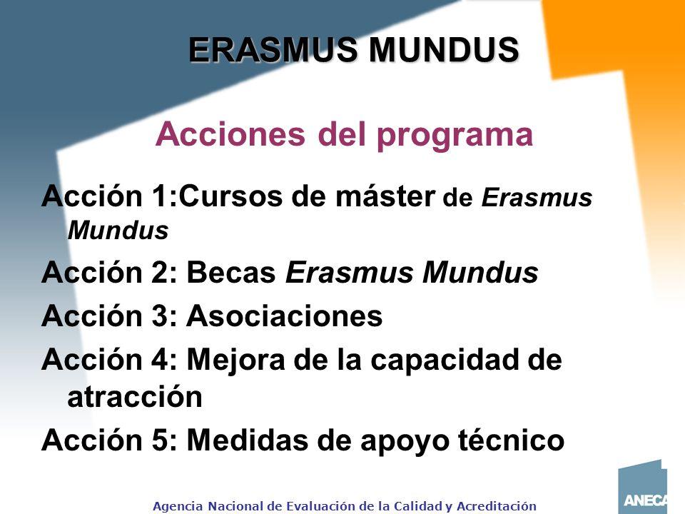 ERASMUS MUNDUS Acciones del programa