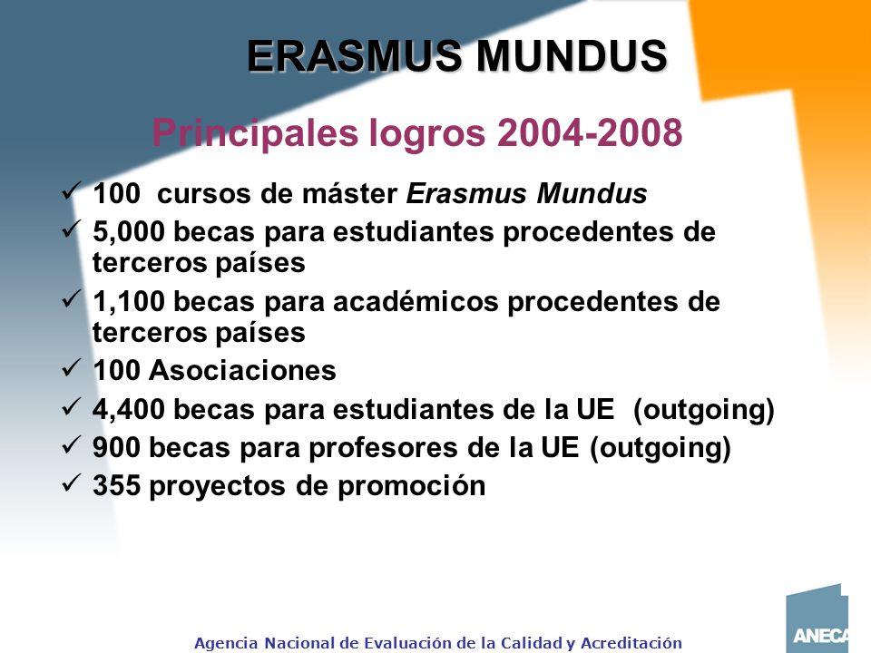 ERASMUS MUNDUS Principales logros 2004-2008