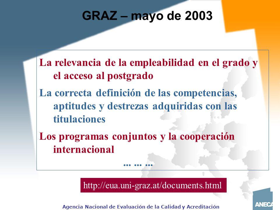 GRAZ – mayo de 2003 La relevancia de la empleabilidad en el grado y el acceso al postgrado.