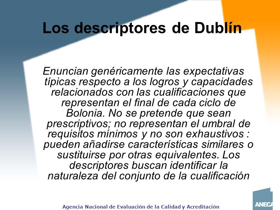 Los descriptores de Dublín