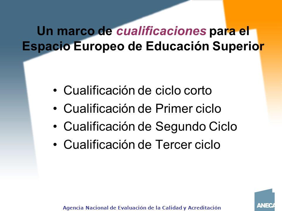 Un marco de cualificaciones para el Espacio Europeo de Educación Superior