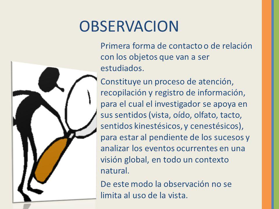 OBSERVACION Primera forma de contacto o de relación con los objetos que van a ser estudiados.