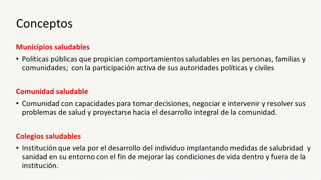 Conceptos Municipios saludables