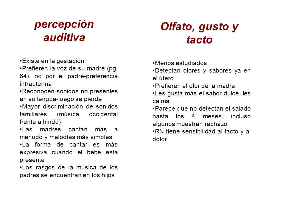 percepción auditiva Olfato, gusto y tacto