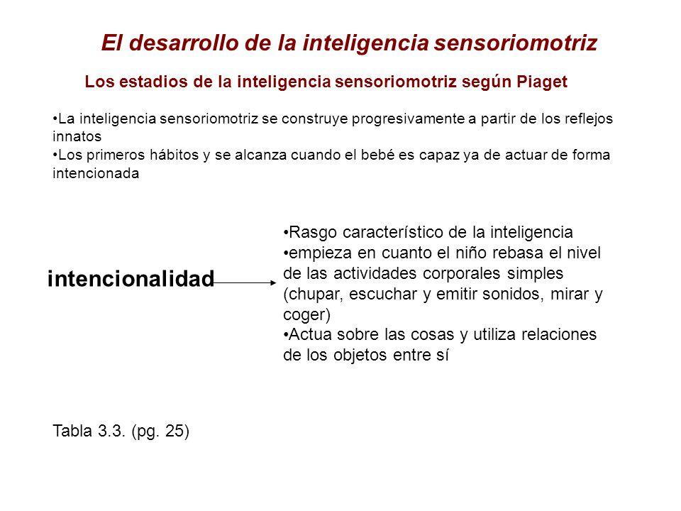 El desarrollo de la inteligencia sensoriomotriz