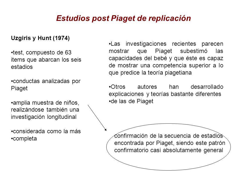 Estudios post Piaget de replicación