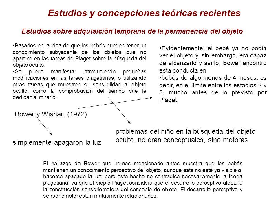 Estudios y concepciones teóricas recientes