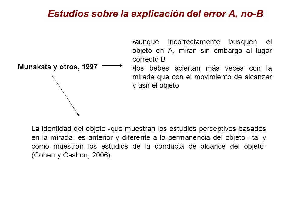 Estudios sobre la explicación del error A, no-B