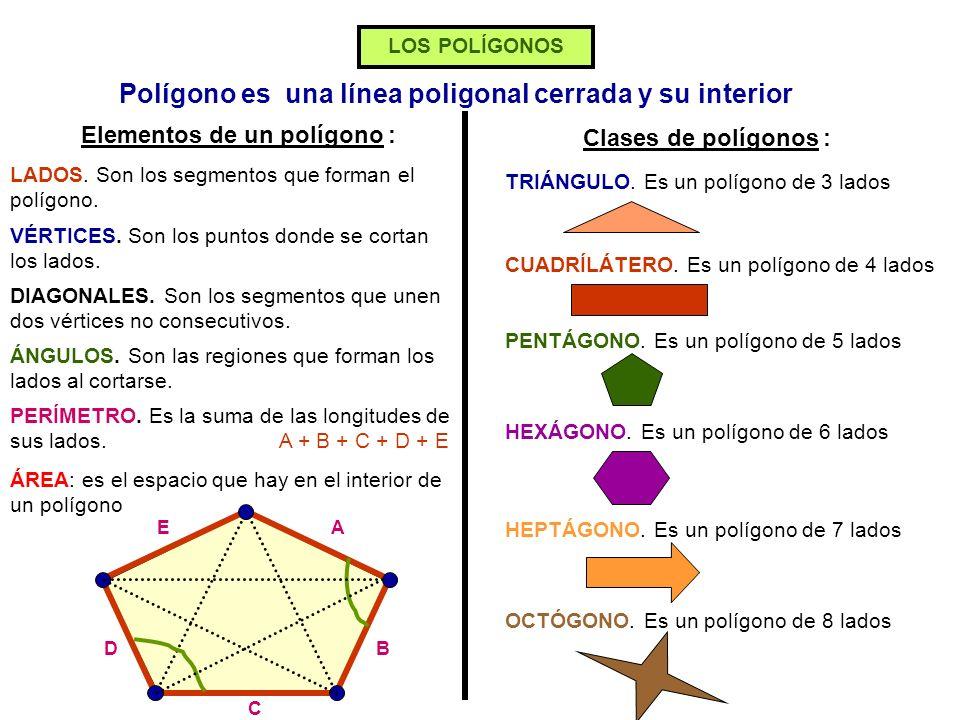 Polígono es una línea poligonal cerrada y su interior