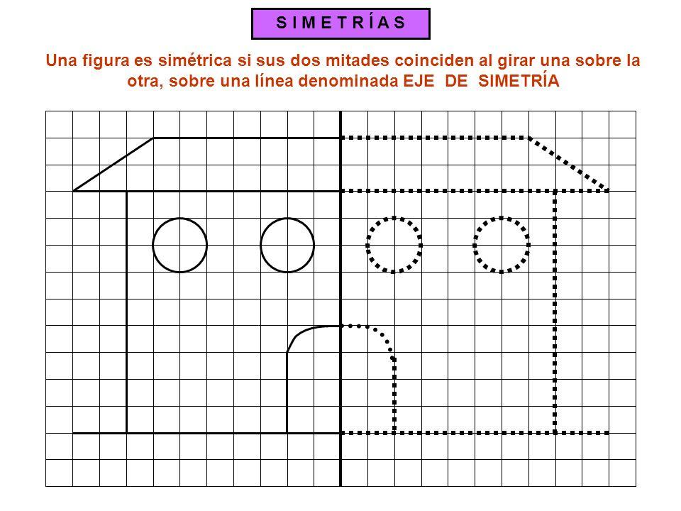 S I M E T R Í A S Una figura es simétrica si sus dos mitades coinciden al girar una sobre la otra, sobre una línea denominada EJE DE SIMETRÍA.