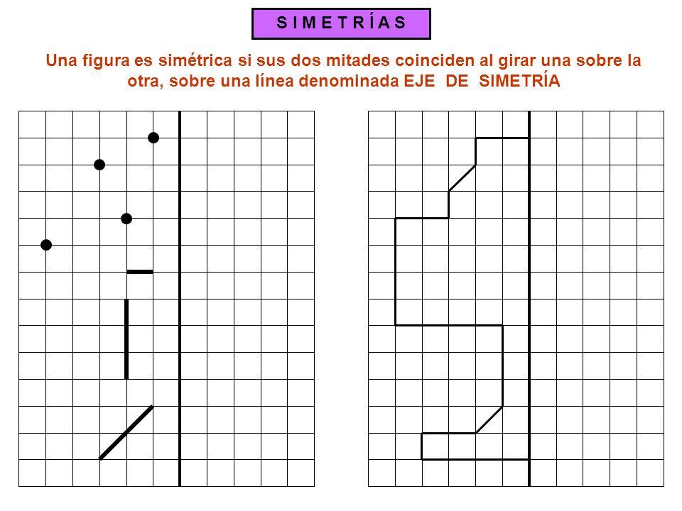 S I M E T R Í A SUna figura es simétrica si sus dos mitades coinciden al girar una sobre la otra, sobre una línea denominada EJE DE SIMETRÍA.