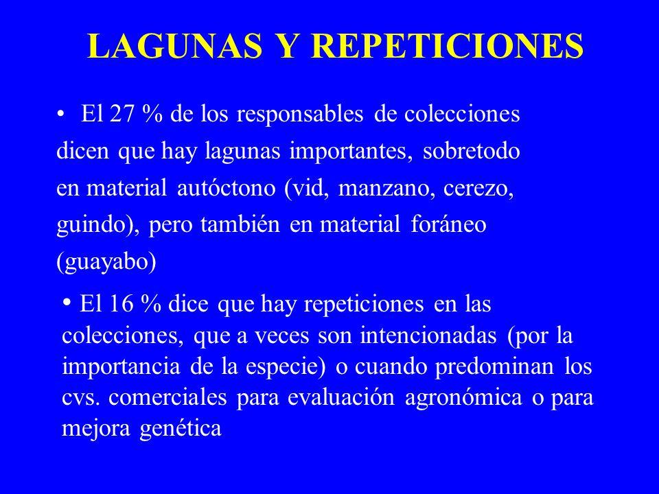 LAGUNAS Y REPETICIONES