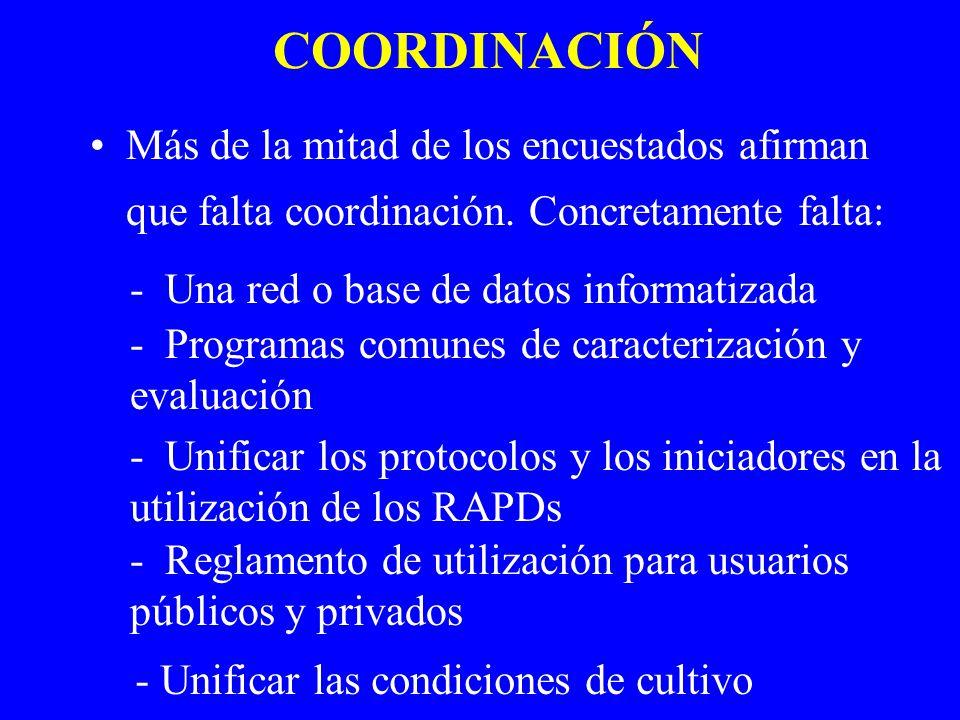 COORDINACIÓN Más de la mitad de los encuestados afirman que falta coordinación. Concretamente falta: