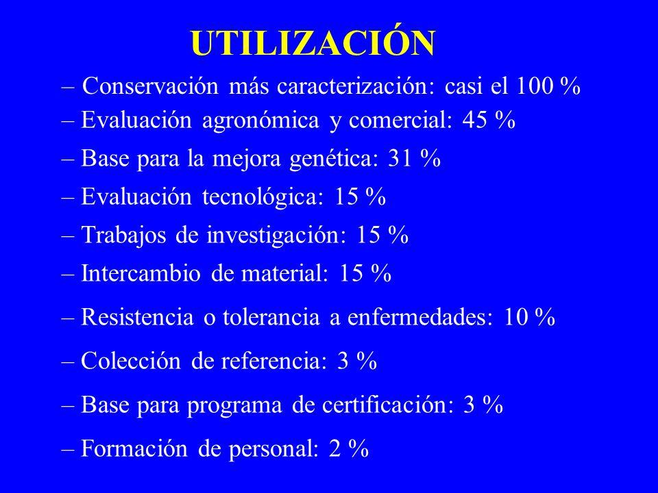 UTILIZACIÓN Conservación más caracterización: casi el 100 %