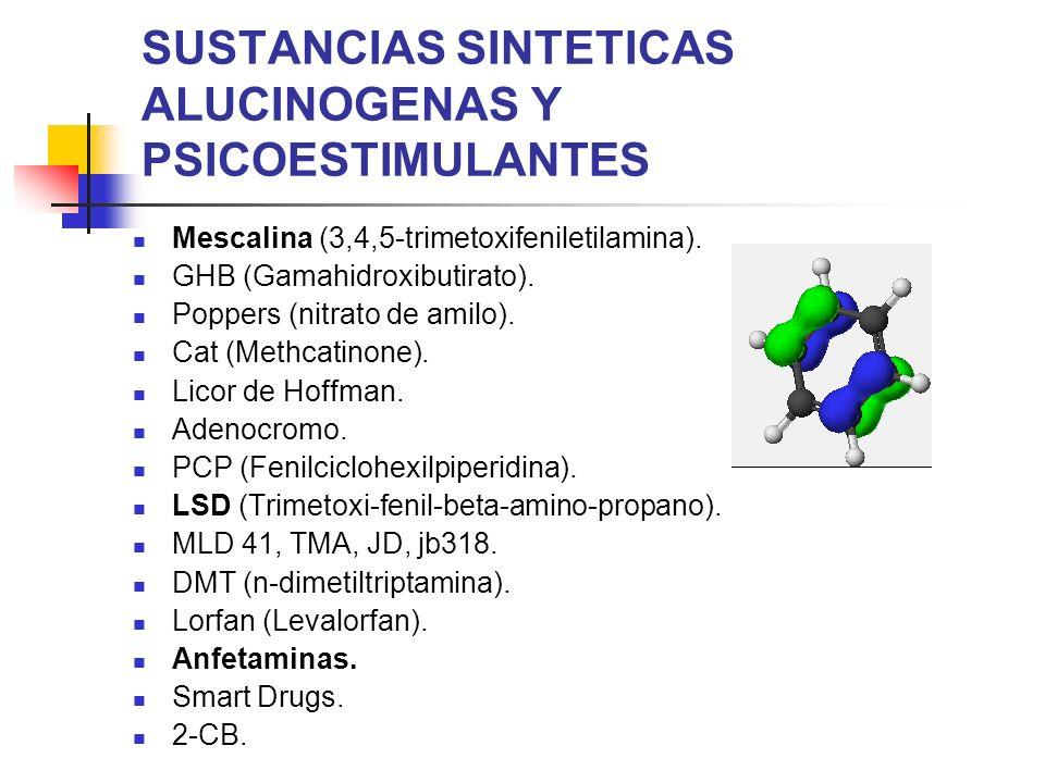 SUSTANCIAS SINTETICAS ALUCINOGENAS Y PSICOESTIMULANTES