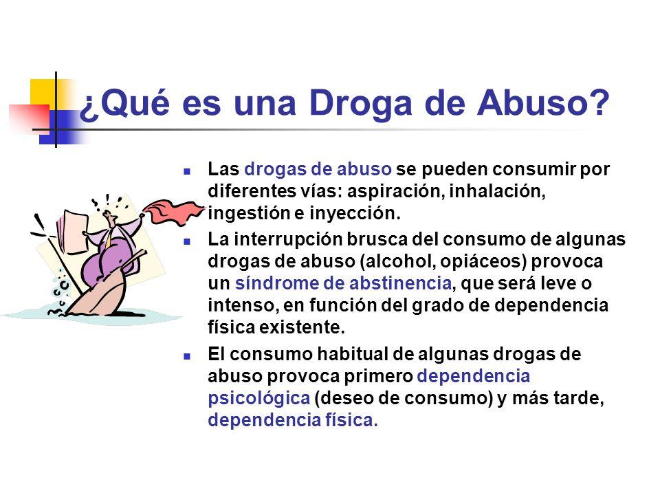 ¿Qué es una Droga de Abuso