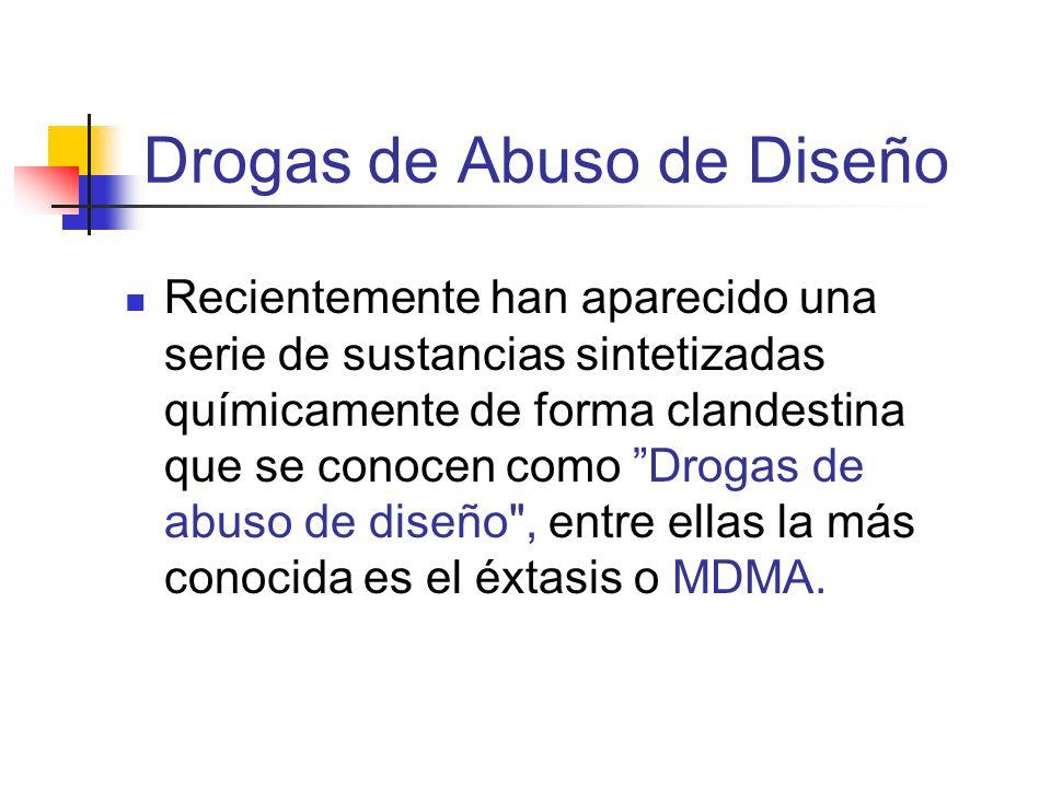 Drogas de Abuso de Diseño