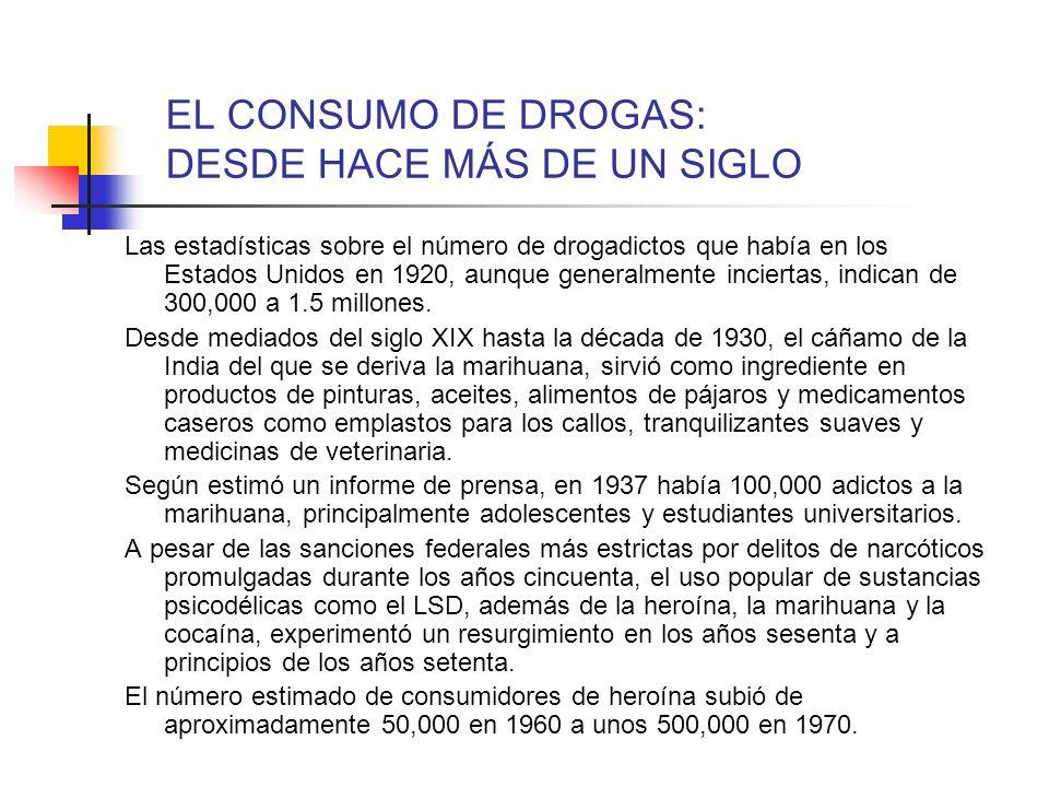 EL CONSUMO DE DROGAS: DESDE HACE MÁS DE UN SIGLO