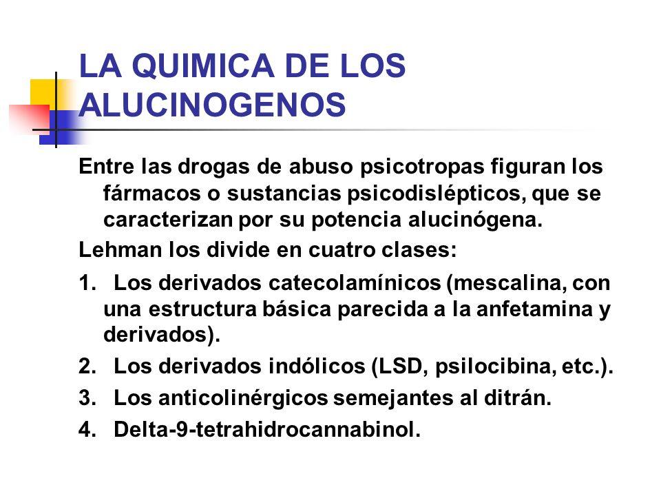 LA QUIMICA DE LOS ALUCINOGENOS