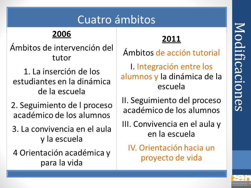Modificaciones Cuatro ámbitos 2006 2011