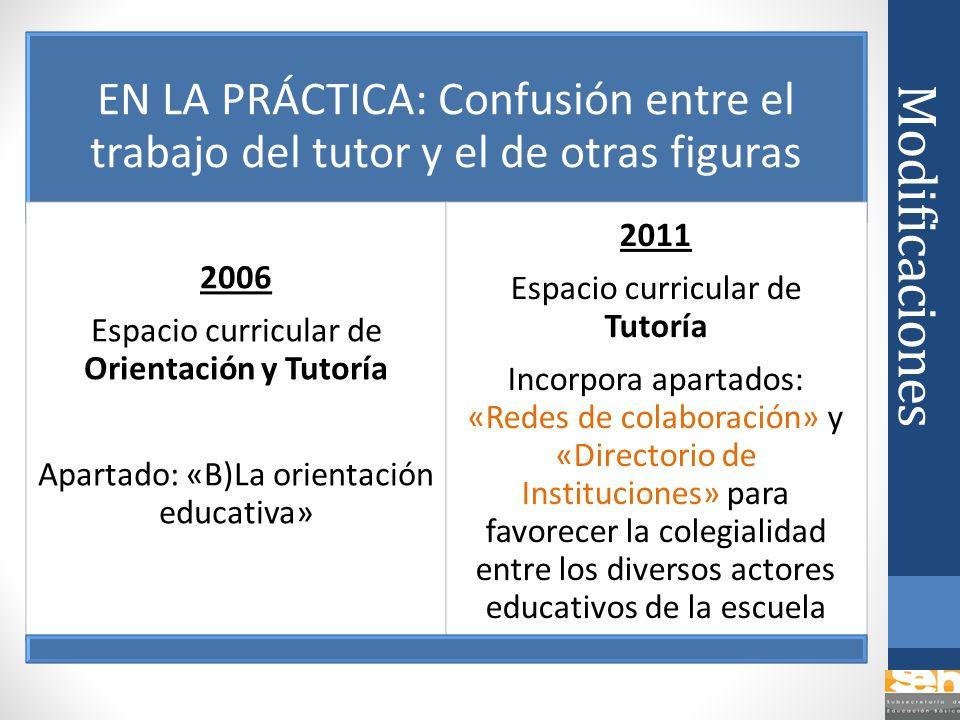 EN LA PRÁCTICA: Confusión entre el trabajo del tutor y el de otras figuras