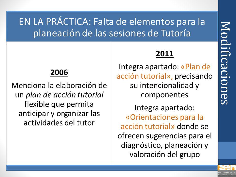 EN LA PRÁCTICA: Falta de elementos para la planeación de las sesiones de Tutoría
