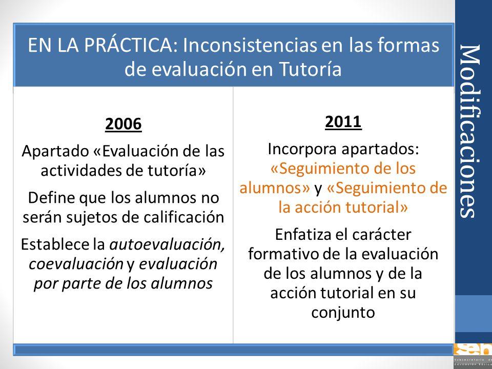 EN LA PRÁCTICA: Inconsistencias en las formas de evaluación en Tutoría