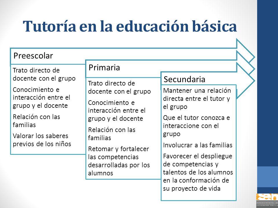 Tutoría en la educación básica