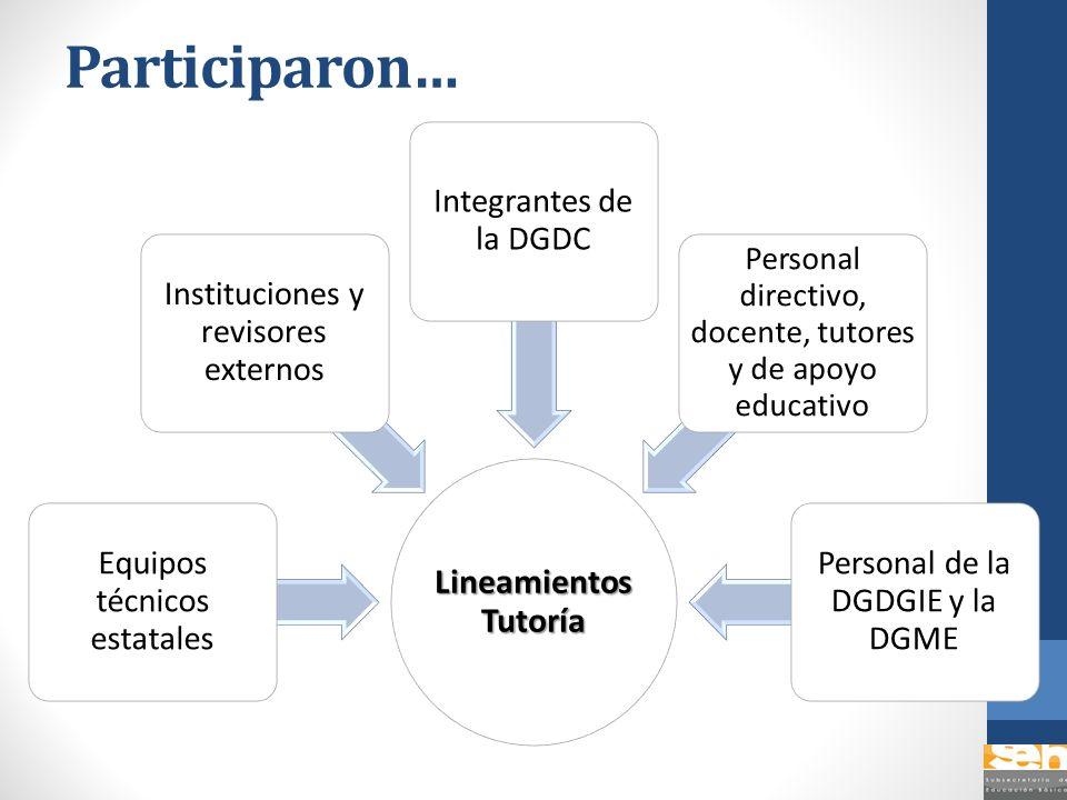 Participaron… Lineamientos Tutoría Equipos técnicos estatales