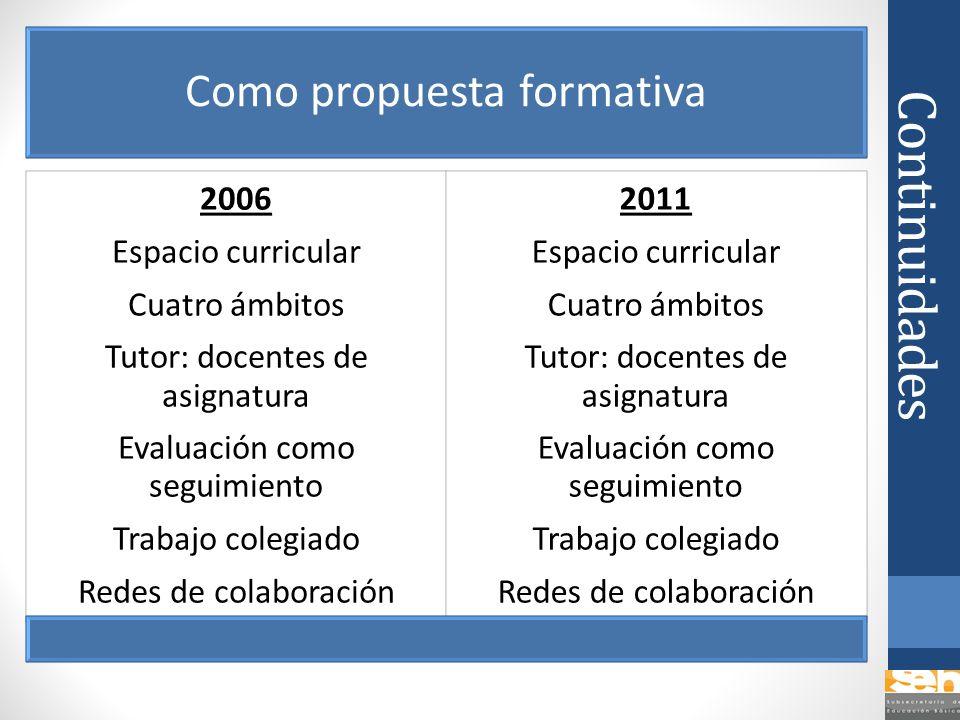 Continuidades Como propuesta formativa 2006 Espacio curricular
