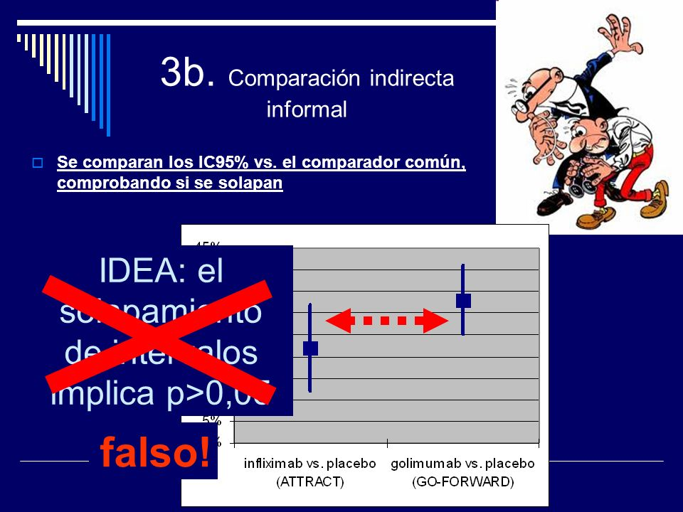 3b. Comparación indirecta informal