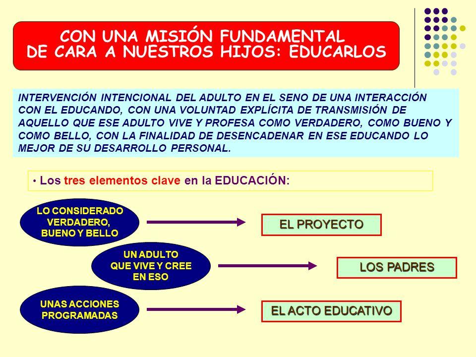 CON UNA MISIÓN FUNDAMENTAL DE CARA A NUESTROS HIJOS: EDUCARLOS