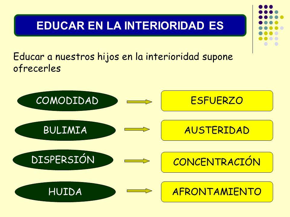 EDUCAR EN LA INTERIORIDAD ES